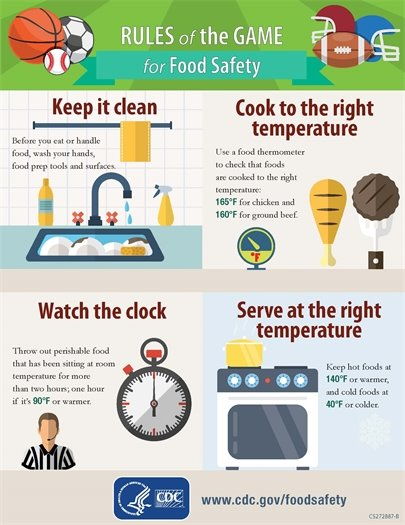 Rules of the Game for Food Safety